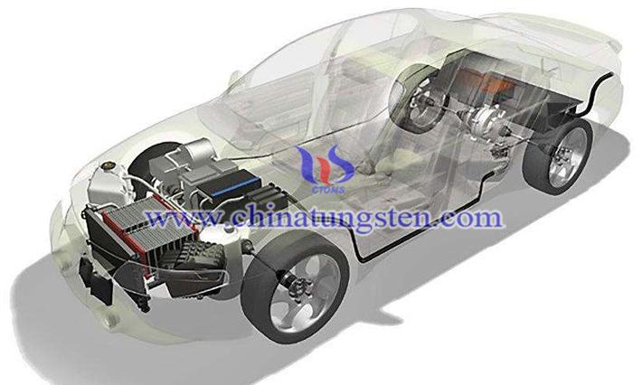 新能源汽車電池圖片