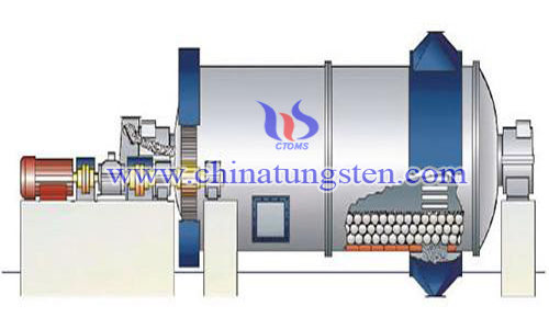tungsten concentrate gravity separation - ball mill image